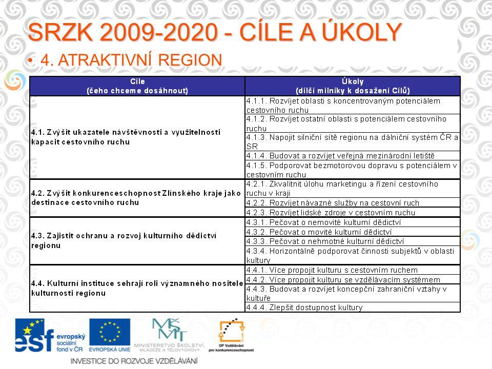 SRZK 2009-2020 - CÍLE A ÚKOLY 4. ATRAKTIVNÍ REGION