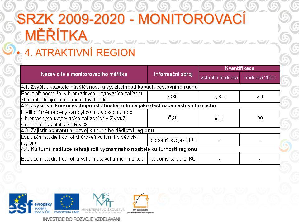 SRZK 2009-2020 - MONITOROVACÍ MĚŘÍTKA 4. ATRAKTIVNÍ REGION