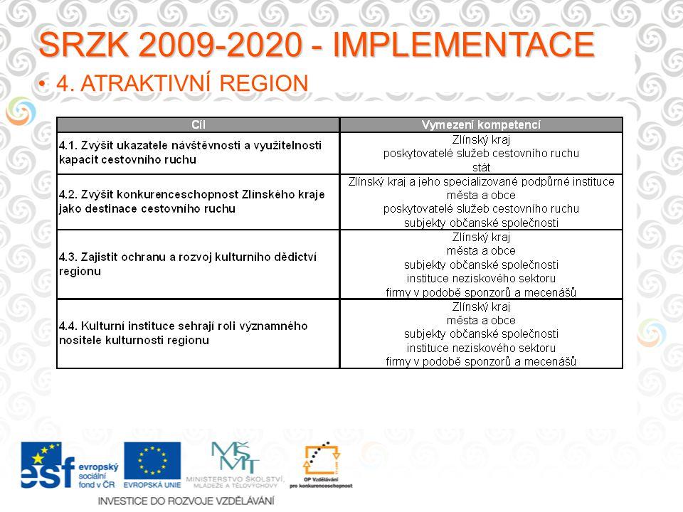 SRZK 2009-2020 - IMPLEMENTACE 4. ATRAKTIVNÍ REGION