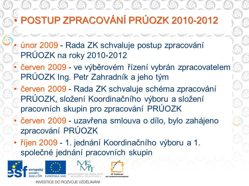POSTUP ZPRACOVÁNÍ PRÚOZK 2010-2012POSTUP ZPRACOVÁNÍ PRÚOZK 2010-2012 únor 2009 - Rada ZK schvaluje postup zpracování PRÚOZK na roky 2010-2012 červen 2009 - ve výběrovém řízení vybrán zpracovatelem PRÚOZK Ing.