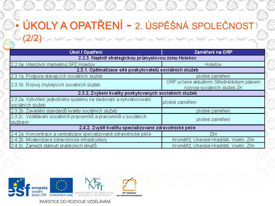 ÚKOLY A OPATŘENÍ -ÚKOLY A OPATŘENÍ - 2. ÚSPĚŠNÁ SPOLEČNOST (2/2)