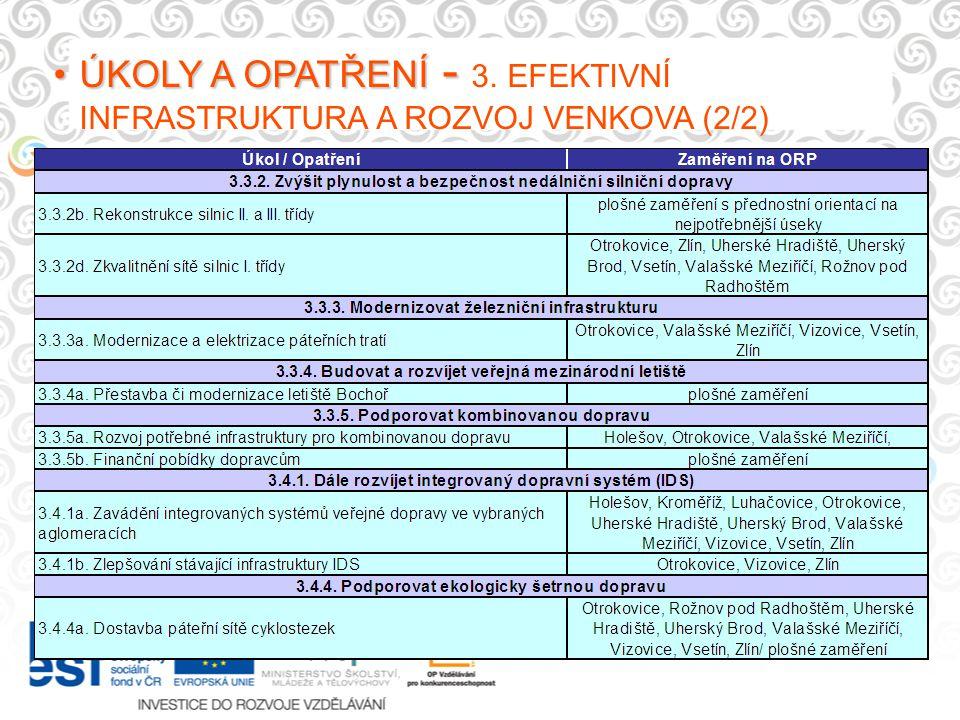 ÚKOLY A OPATŘENÍ -ÚKOLY A OPATŘENÍ - 3. EFEKTIVNÍ INFRASTRUKTURA A ROZVOJ VENKOVA (2/2)