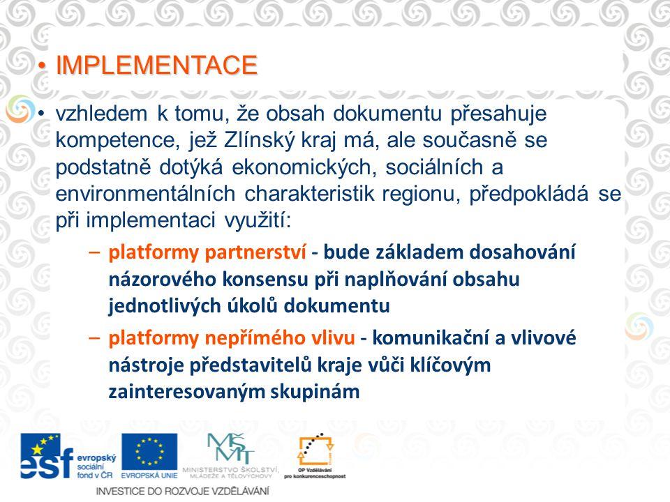 IMPLEMENTACEIMPLEMENTACE vzhledem k tomu, že obsah dokumentu přesahuje kompetence, jež Zlínský kraj má, ale současně se podstatně dotýká ekonomických, sociálních a environmentálních charakteristik regionu, předpokládá se při implementaci využití: –platformy partnerství - bude základem dosahování názorového konsensu při naplňování obsahu jednotlivých úkolů dokumentu –platformy nepřímého vlivu - komunikační a vlivové nástroje představitelů kraje vůči klíčovým zainteresovaným skupinám