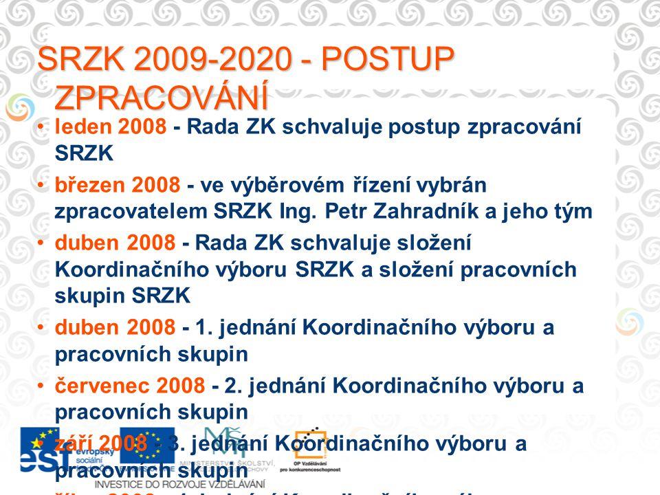 SRZK 2009-2020 - POSTUP ZPRACOVÁNÍ leden 2008 - Rada ZK schvaluje postup zpracování SRZK březen 2008 - ve výběrovém řízení vybrán zpracovatelem SRZK Ing.