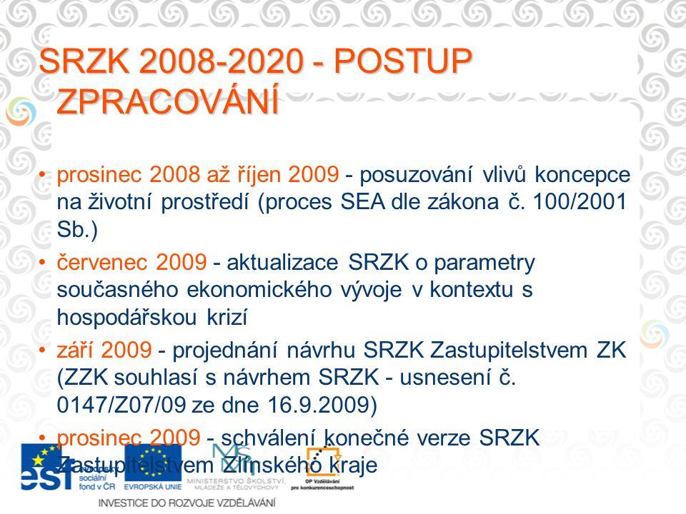 SRZK 2008-2020 - POSTUP ZPRACOVÁNÍ prosinec 2008 až říjen 2009 - posuzování vlivů koncepce na životní prostředí (proces SEA dle zákona č. 100/2001 Sb.