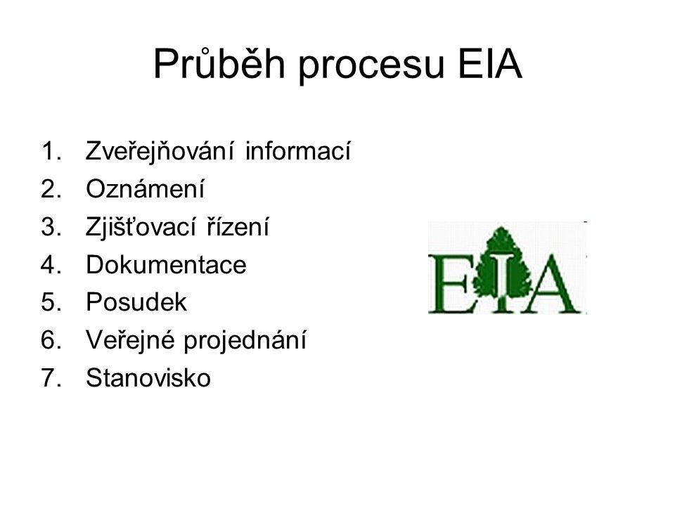 Průběh procesu EIA 1.Zveřejňování informací 2.Oznámení 3.Zjišťovací řízení 4.Dokumentace 5.Posudek 6.Veřejné projednání 7.Stanovisko