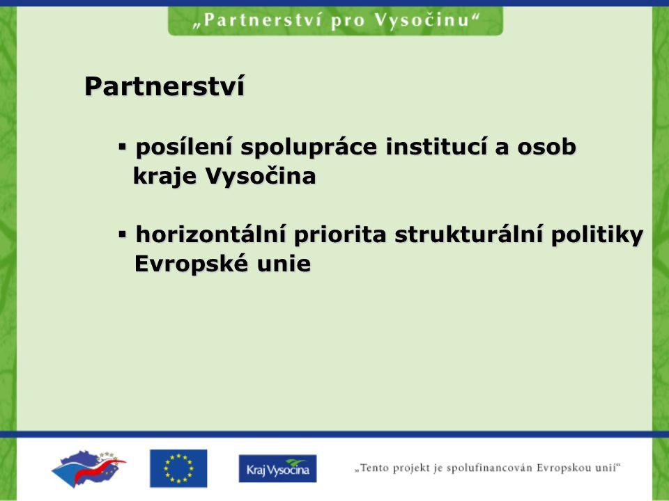 Partnerství  posílení spolupráce institucí a osob kraje Vysočina kraje Vysočina  horizontální priorita strukturální politiky Evropské unie Evropské unie