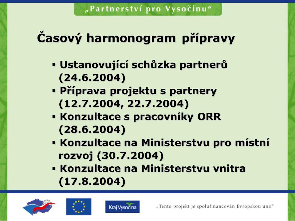 Časový harmonogram přípravy  Ustanovující schůzka partnerů (24.6.2004) (24.6.2004)  Příprava projektu s partnery (12.7.2004, 22.7.2004) (12.7.2004, 22.7.2004)  Konzultace s pracovníky ORR (28.6.2004) (28.6.2004)  Konzultace na Ministerstvu pro místní rozvoj (30.7.2004) rozvoj (30.7.2004)  Konzultace na Ministerstvu vnitra (17.8.2004) (17.8.2004)
