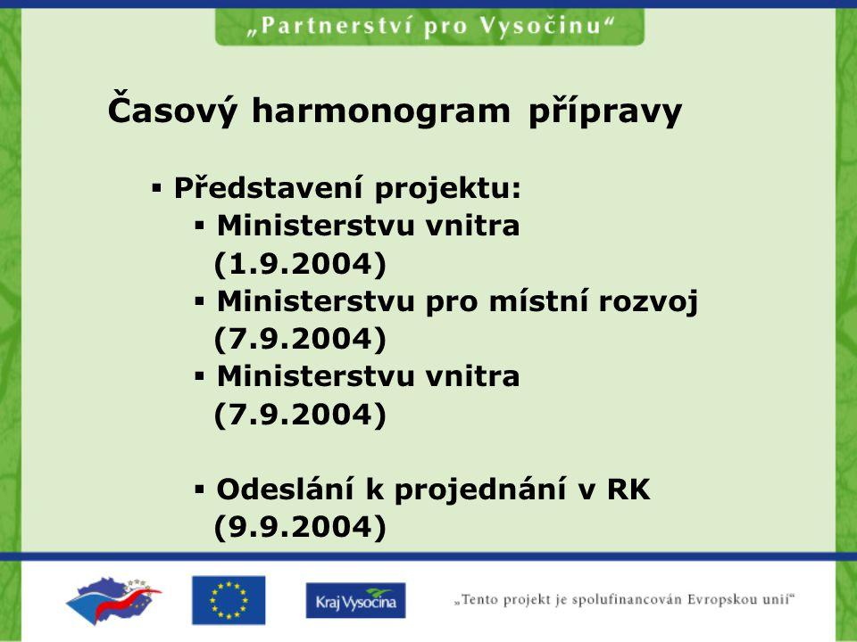 Časový harmonogram přípravy  Představení projektu:  Ministerstvu vnitra (1.9.2004)  Ministerstvu pro místní rozvoj (7.9.2004)  Ministerstvu vnitra (7.9.2004)  Odeslání k projednání v RK (9.9.2004)