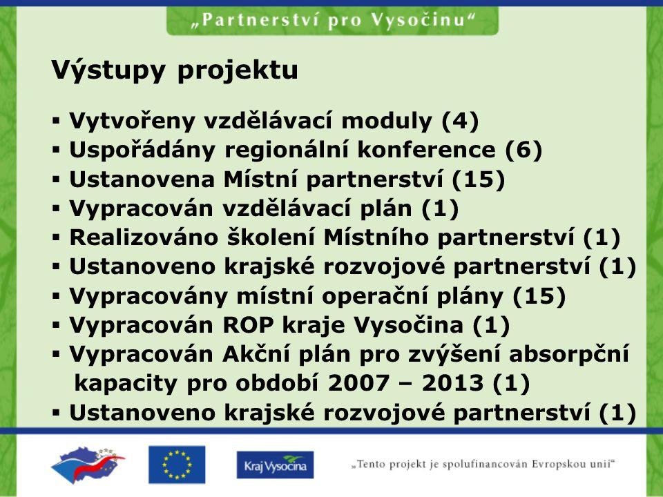 Výstupy projektu  Vytvořeny vzdělávací moduly (4)  Uspořádány regionální konference (6)  Ustanovena Místní partnerství (15)  Vypracován vzdělávací plán (1)  Realizováno školení Místního partnerství (1)  Ustanoveno krajské rozvojové partnerství (1)  Vypracovány místní operační plány (15)  Vypracován ROP kraje Vysočina (1)  Vypracován Akční plán pro zvýšení absorpční kapacity pro období 2007 – 2013 (1)  Ustanoveno krajské rozvojové partnerství (1)