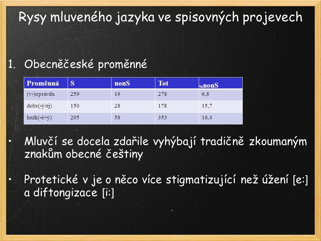Rysy mluveného jazyka ve spisovných projevech 1.Obecněčeské proměnné Mluvčí se docela zdařile vyhýbají tradičně zkoumaným znakům obecné češtiny Protetické v je o něco více stigmatizující než úžení [ e: ] a diftongizace [ i: ] ProměnnáSnonSTot % nonS (v-)opravdu259192786,8 dobr(-ý/ej)1502817815,7 hezk(-é/-ý)2955835316,4