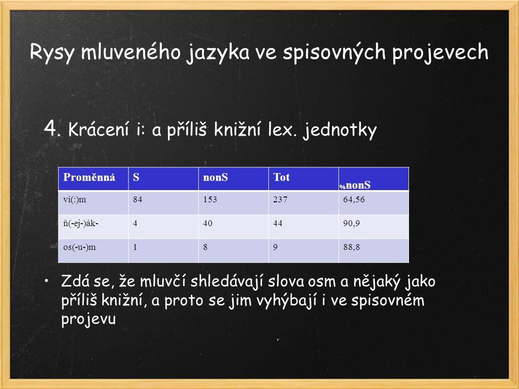 Rysy mluveného jazyka ve spisovných projevech 4. Krácení i: a příliš knižní lex.