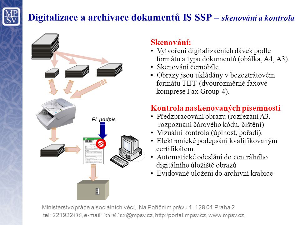 Digitalizace a archivace dokumentů IS SSP – skenování a kontrola tel: 221922 436, e-mail: karel.