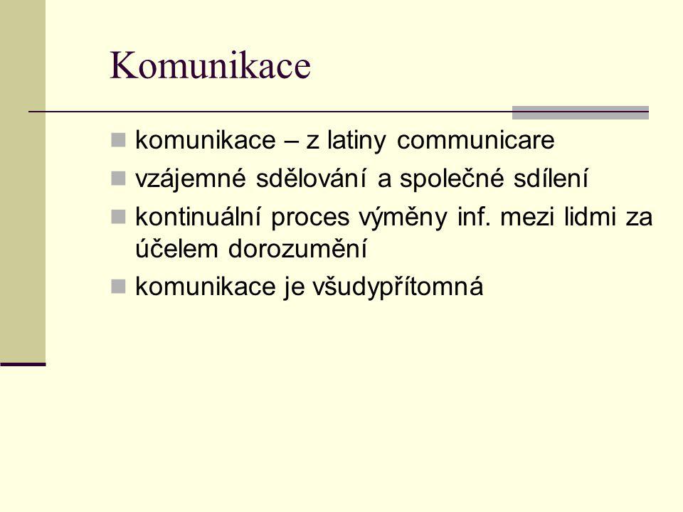 Komunikace komunikace – z latiny communicare vzájemné sdělování a společné sdílení kontinuální proces výměny inf. mezi lidmi za účelem dorozumění komu