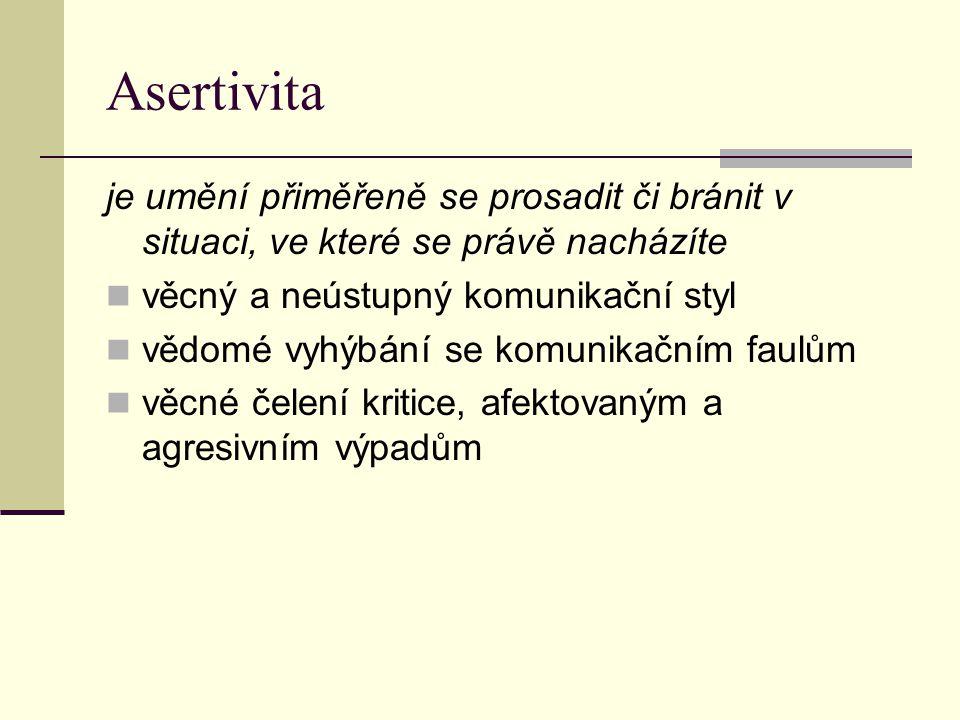 Asertivita je umění přiměřeně se prosadit či bránit v situaci, ve které se právě nacházíte věcný a neústupný komunikační styl vědomé vyhýbání se komun