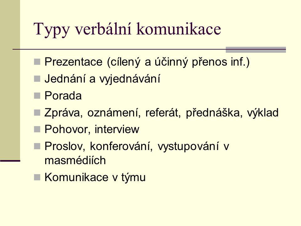 Typy verbální komunikace Prezentace (cílený a účinný přenos inf.) Jednání a vyjednávání Porada Zpráva, oznámení, referát, přednáška, výklad Pohovor, i
