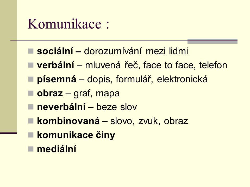 Komunikace : sociální – dorozumívání mezi lidmi verbální – mluvená řeč, face to face, telefon písemná – dopis, formulář, elektronická obraz – graf, ma