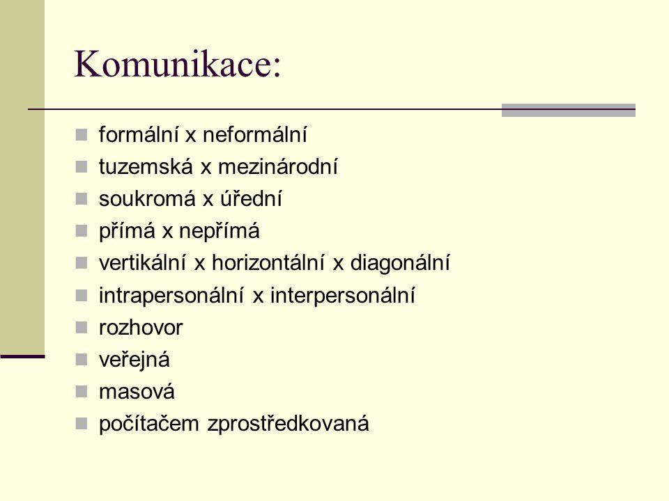 Komunikace: formální x neformální tuzemská x mezinárodní soukromá x úřední přímá x nepřímá vertikální x horizontální x diagonální intrapersonální x in