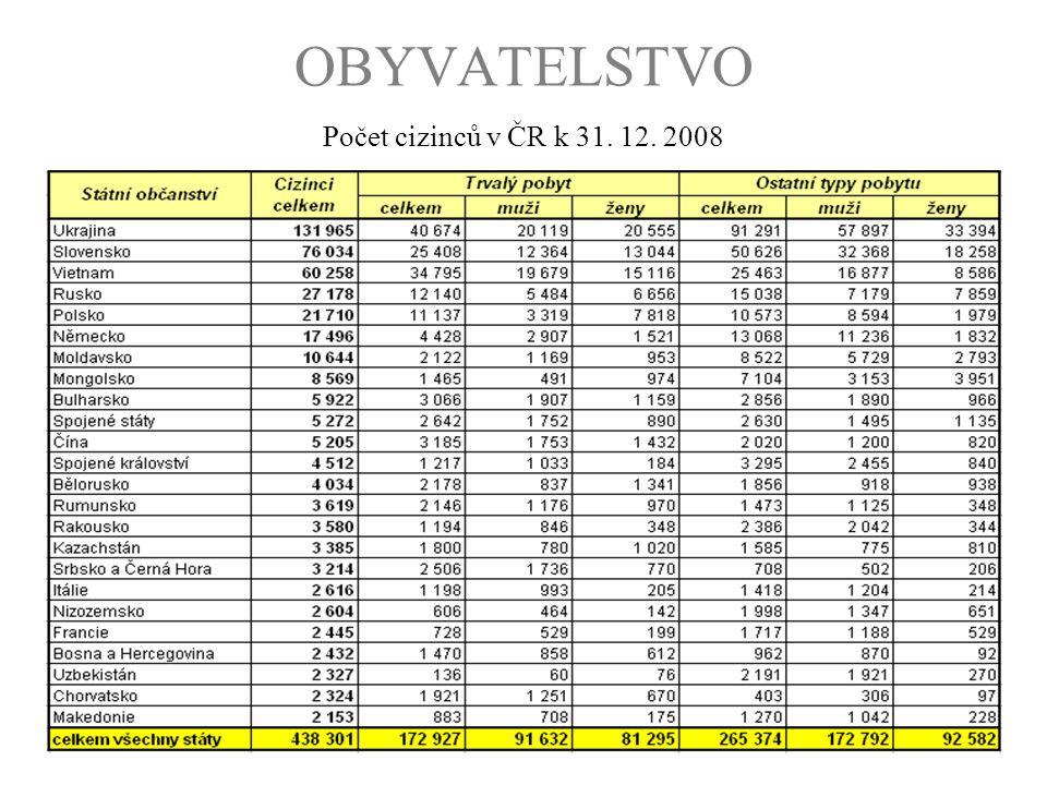 Počet cizinců v ČR k 31. 12. 2008