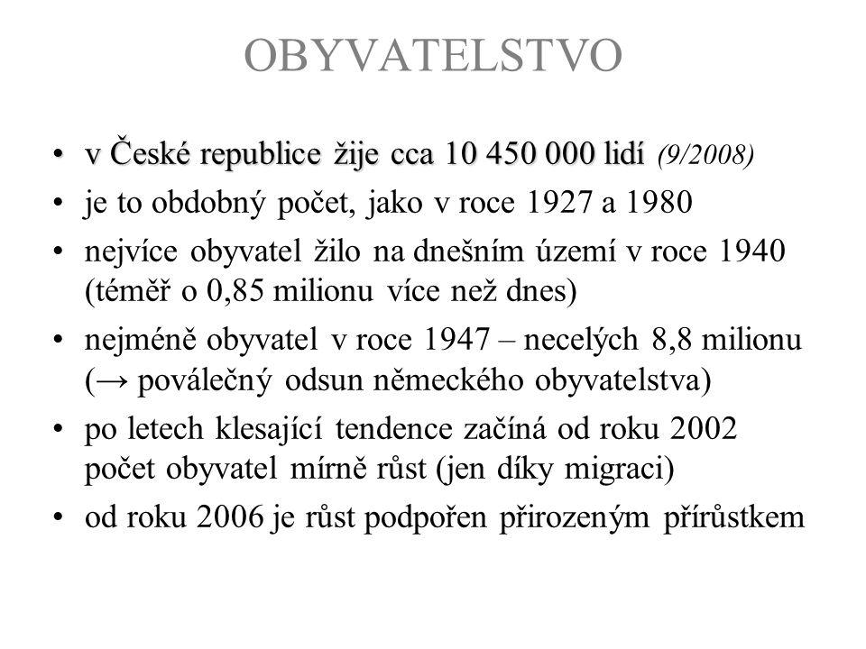 OBYVATELSTVO v České republice žije cca 10 450 000 lidív České republice žije cca 10 450 000 lidí (9/2008) je to obdobný počet, jako v roce 1927 a 198