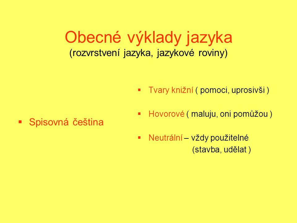 Obecné výklady jazyka ( rozvrstvení jazyka, jazykové roviny) Nespisovná čeština SSlang AArgot OObecná čeština NNářečí