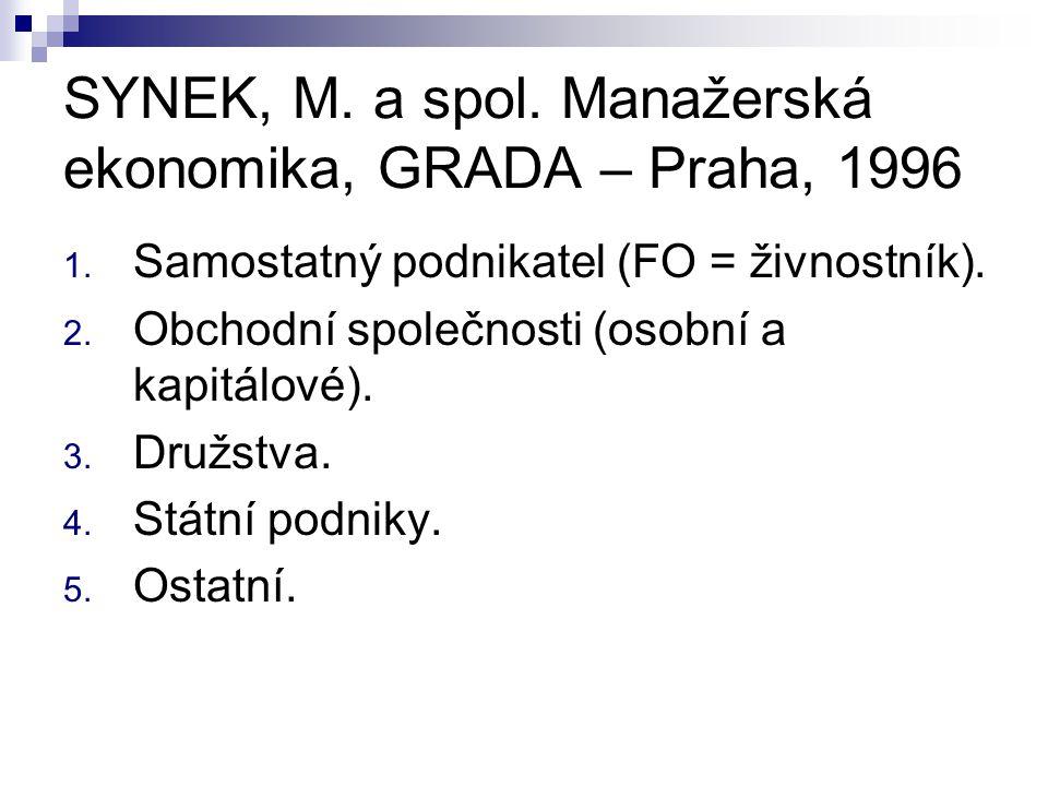 SYNEK, M. a spol. Manažerská ekonomika, GRADA – Praha, 1996 1. Samostatný podnikatel (FO = živnostník). 2. Obchodní společnosti (osobní a kapitálové).