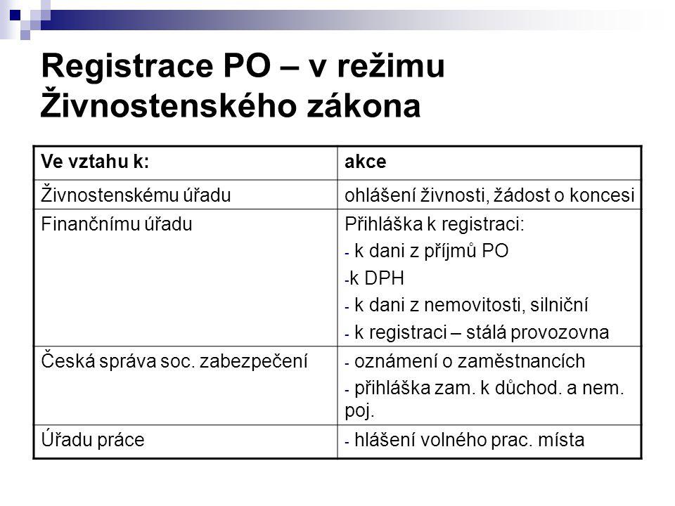 Registrace PO – v režimu Živnostenského zákona Ve vztahu k:akce Živnostenskému úřaduohlášení živnosti, žádost o koncesi Finančnímu úřaduPřihláška k re