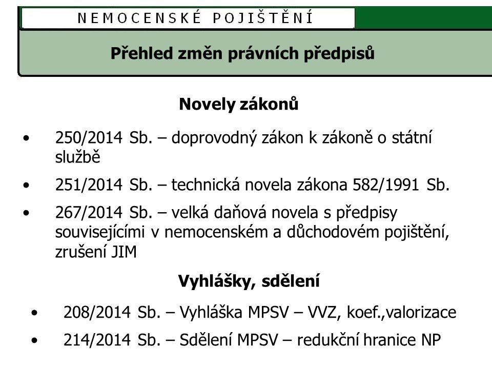 Přehled změn právních předpisů 250/2014 Sb.