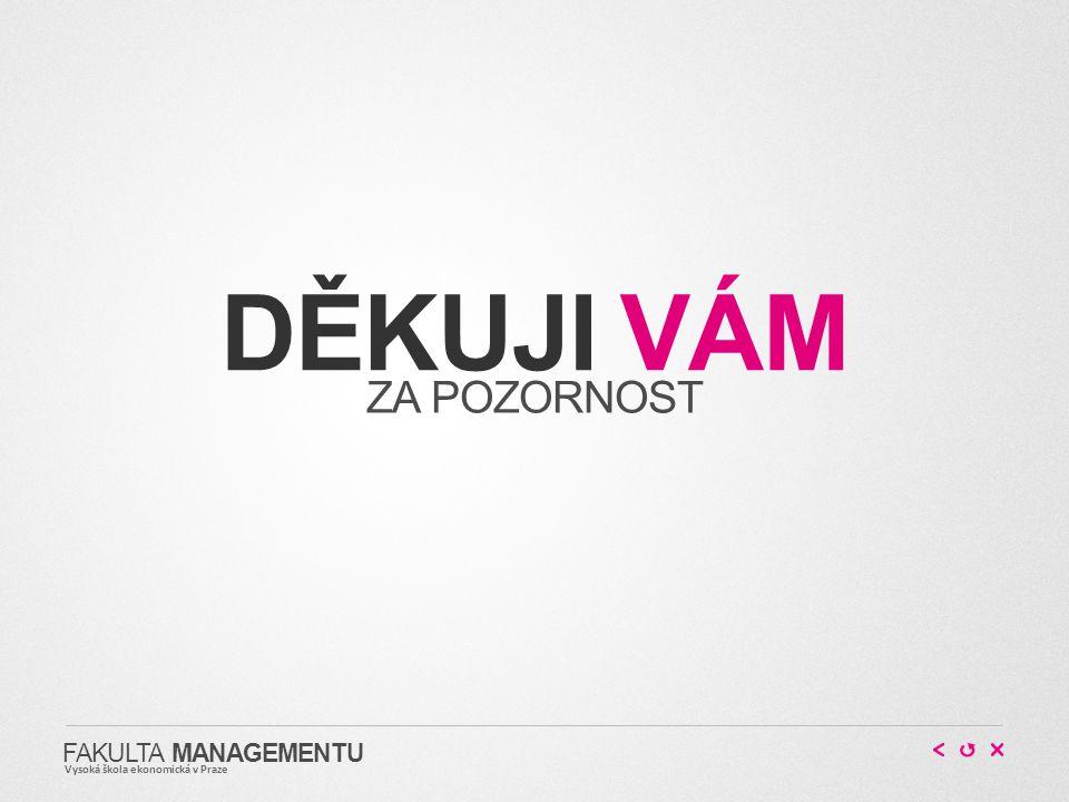DĚKUJI VÁM FAKULTA MANAGEMENTU Vysoká škola ekonomická v Praze ZA POZORNOST
