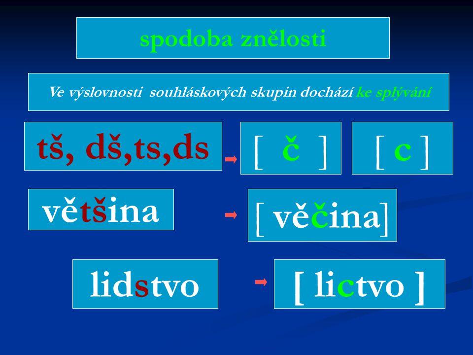 Ve výslovnosti souhláskových skupin dochází ke splývání většina [ věčina] spodoba znělosti tš, dš,ts,ds [ č ] lidstvo [ c ] [ lictvo ]