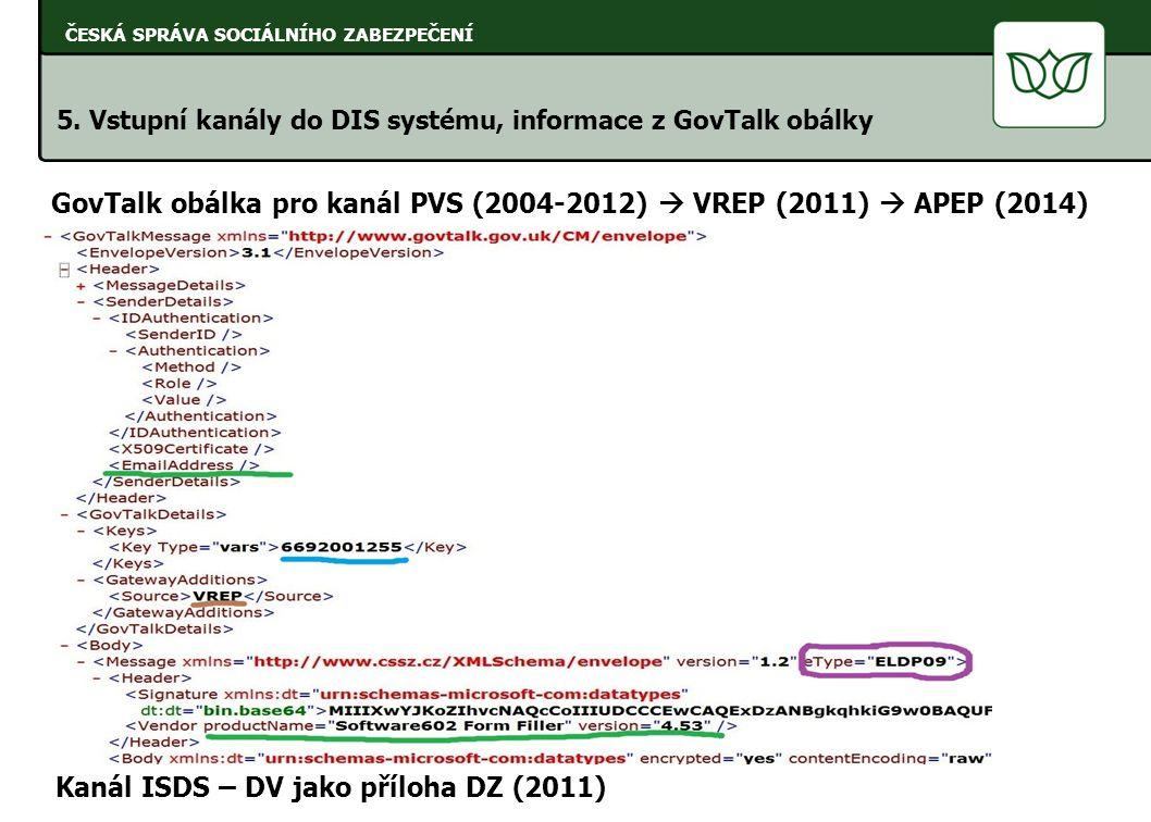 ČESKÁ SPRÁVA SOCIÁLNÍHO ZABEZPEČENÍ 5. Vstupní kanály do DIS systému, informace z GovTalk obálky GovTalk obálka pro kanál PVS (2004-2012)  VREP (2011