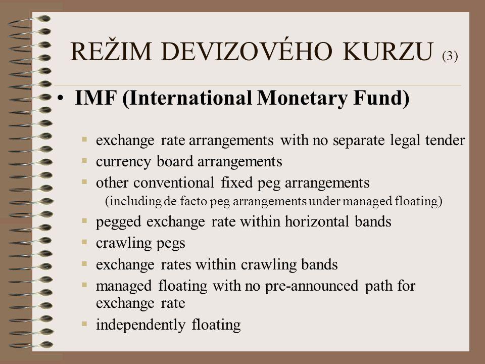 REŽIM DEVIZOVÉHO KURZU (3) IMF (International Monetary Fund)  exchange rate arrangements with no separate legal tender  currency board arrangements