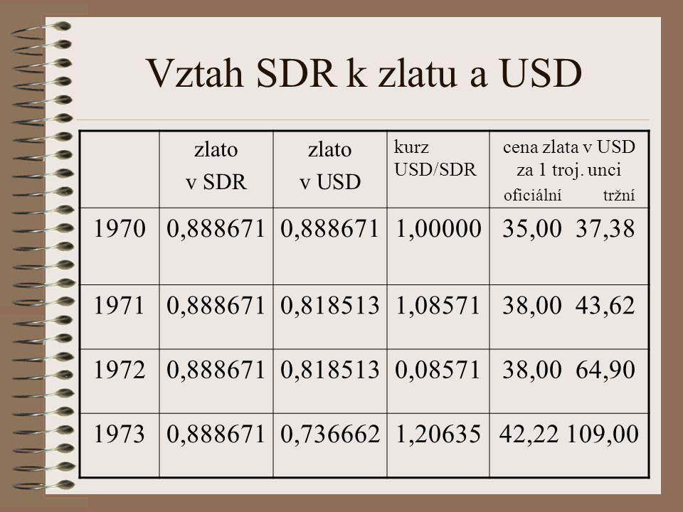 Vztah SDR k zlatu a USD zlato v SDR zlato v USD kurz USD/SDR cena zlata v USD za 1 troj. unci oficiální tržní 19700,888671 1,0000035,00 37,38 19710,88