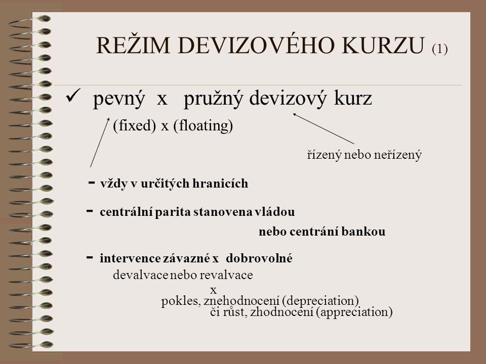 pevný x pružný devizový kurz (fixed) x (floating) řízený nebo neřízený - vždy v určitých hranicích - centrální parita stanovena vládou nebo centrání b