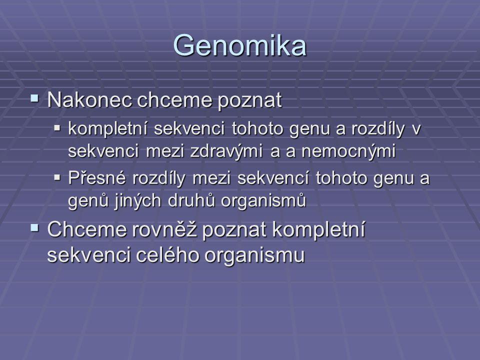 Genomika  Nakonec chceme poznat  kompletní sekvenci tohoto genu a rozdíly v sekvenci mezi zdravými a a nemocnými  Přesné rozdíly mezi sekvencí tohoto genu a genů jiných druhů organismů  Chceme rovněž poznat kompletní sekvenci celého organismu