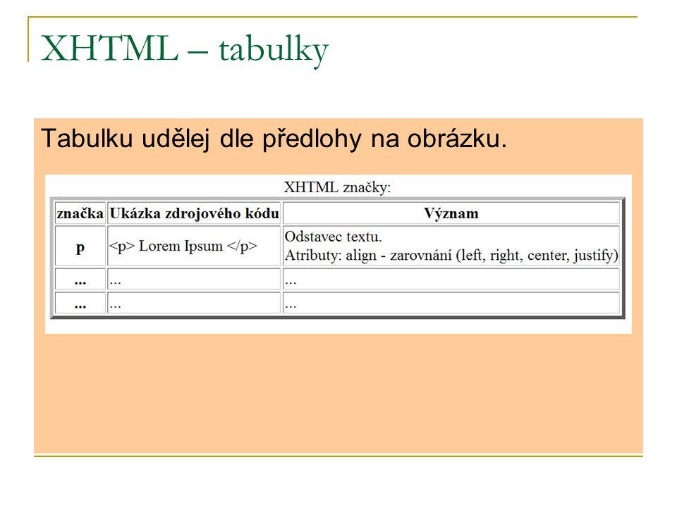 XHTML – tabulky Tabulku udělej dle předlohy na obrázku.