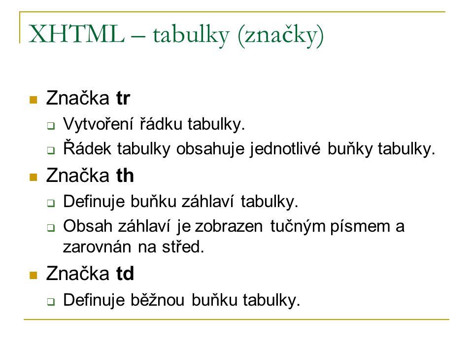 XHTML – tabulky (značky) Značka tr  Vytvoření řádku tabulky.  Řádek tabulky obsahuje jednotlivé buňky tabulky. Značka th  Definuje buňku záhlaví ta