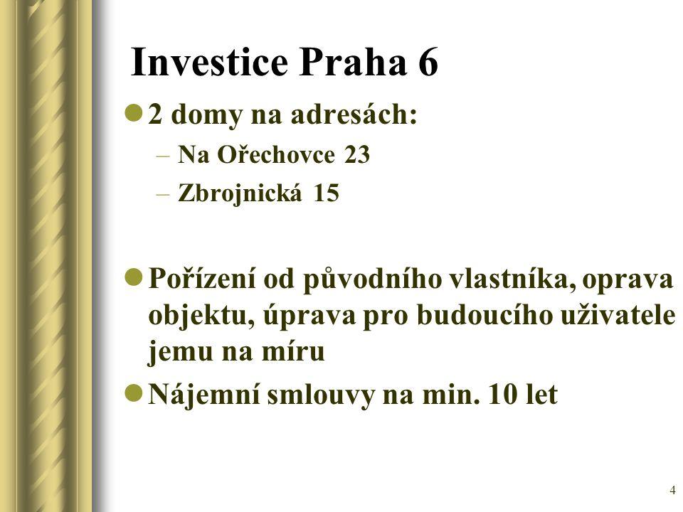 4 Investice Praha 6 2 domy na adresách: –Na Ořechovce 23 –Zbrojnická 15 Pořízení od původního vlastníka, oprava objektu, úprava pro budoucího uživatel