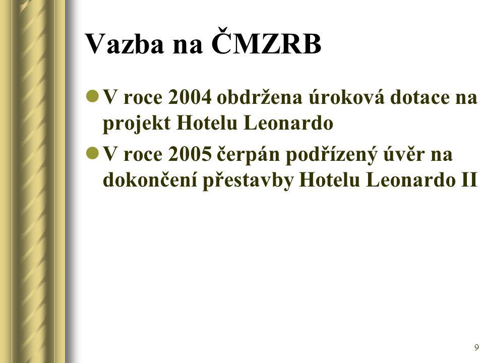 9 Vazba na ČMZRB V roce 2004 obdržena úroková dotace na projekt Hotelu Leonardo V roce 2005 čerpán podřízený úvěr na dokončení přestavby Hotelu Leonar