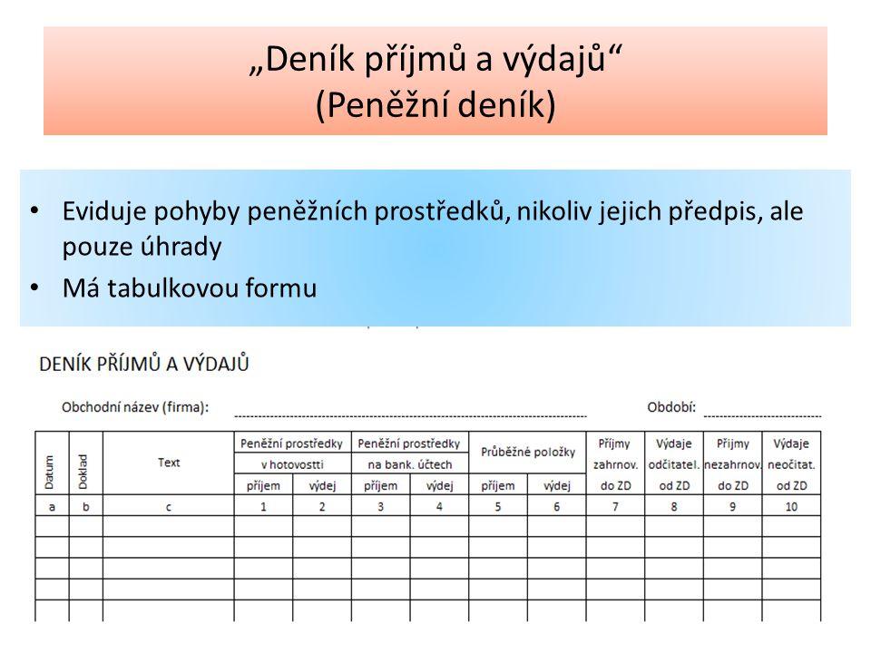 """""""Deník příjmů a výdajů (Peněžní deník) Minimálně musí obsahovat: – datum uskutečněného ÚD (sloupec a) – označení ÚD (sloupec b) – skutečný popis účetní operace (sloupec c) – příjem a výdej peněz v hotovosti (sloupce 1 a 2) – příjem a výdej peněz na bankovním účtu (sloupce 3 a 4) – průběžné položky (sloupce 5 a 6) – příjmy zahrnované do základu daně (sloupec 7) – příjmy nezahrnované do základu daně (sloupec 8) – výdaje zahrnované do základu daně (sloupec 9) – výdaje nezahrnované do základu daně (sloupec 10)"""