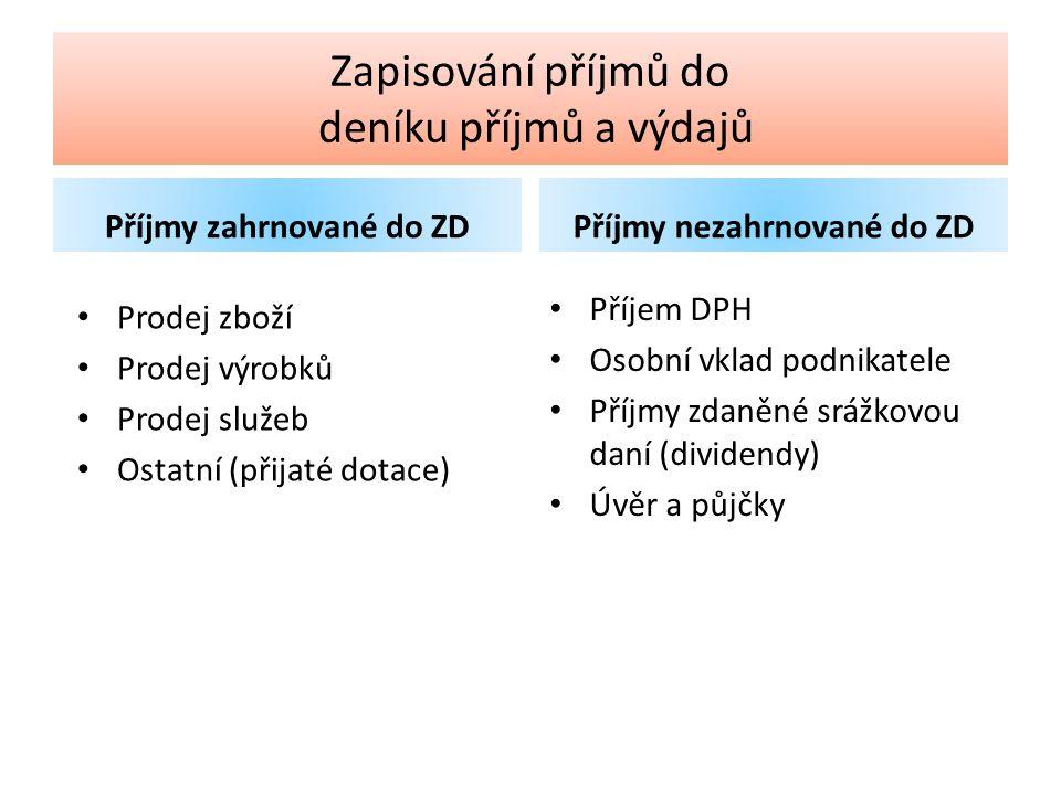 Zapisování výdajů do deníku příjmů a výdajů Př.