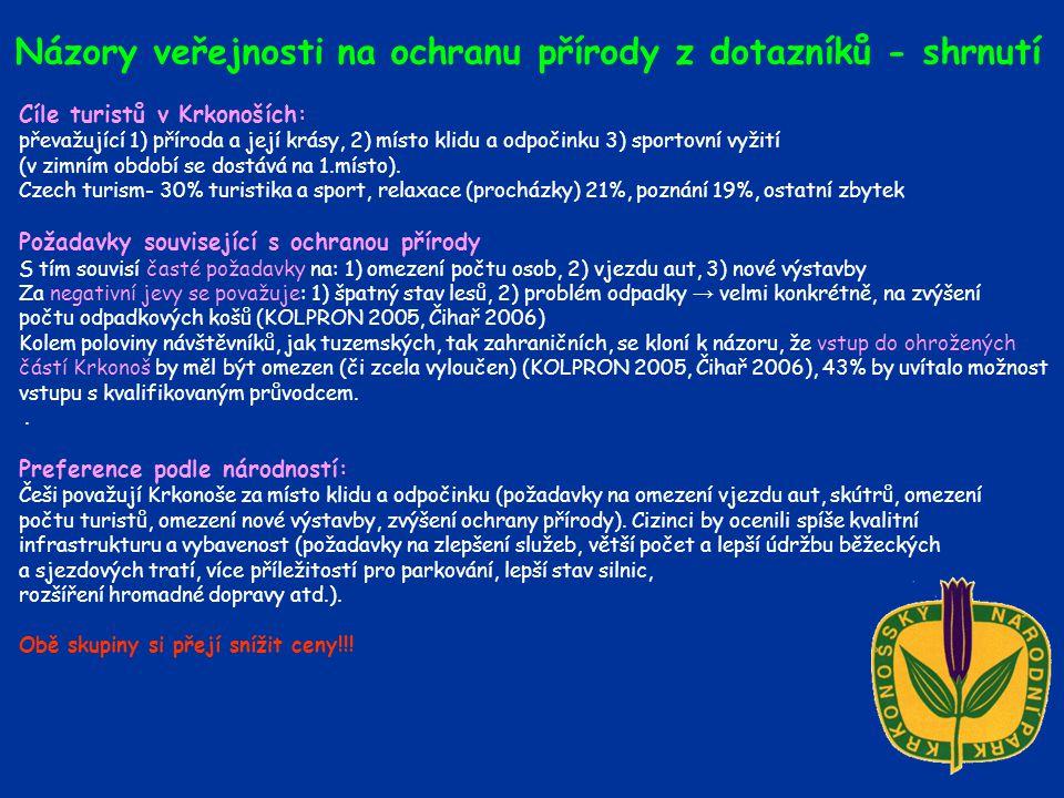 Názory veřejnosti na ochranu přírody z dotazníků - shrnutí Cíle turistů v Krkonoších: převažující 1) příroda a její krásy, 2) místo klidu a odpočinku 3) sportovní vyžití (v zimním období se dostává na 1.místo).