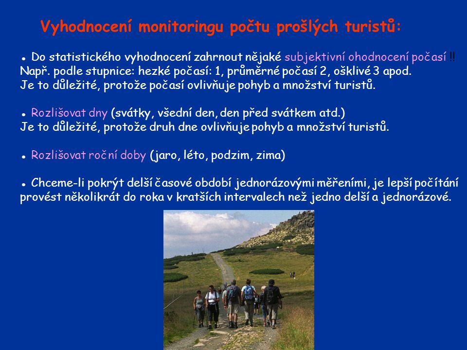 Vyhodnocení monitoringu počtu prošlých turistů: ● Do statistického vyhodnocení zahrnout nějaké subjektivní ohodnocení počasí !.