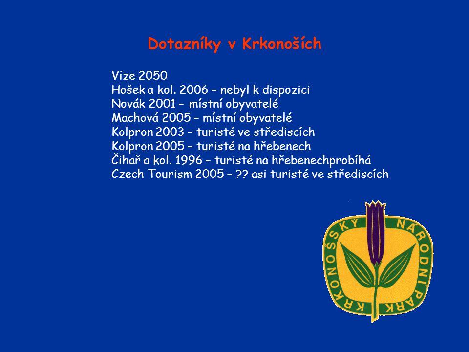 Dotazníky v Krkonoších Vize 2050 Hošek a kol.