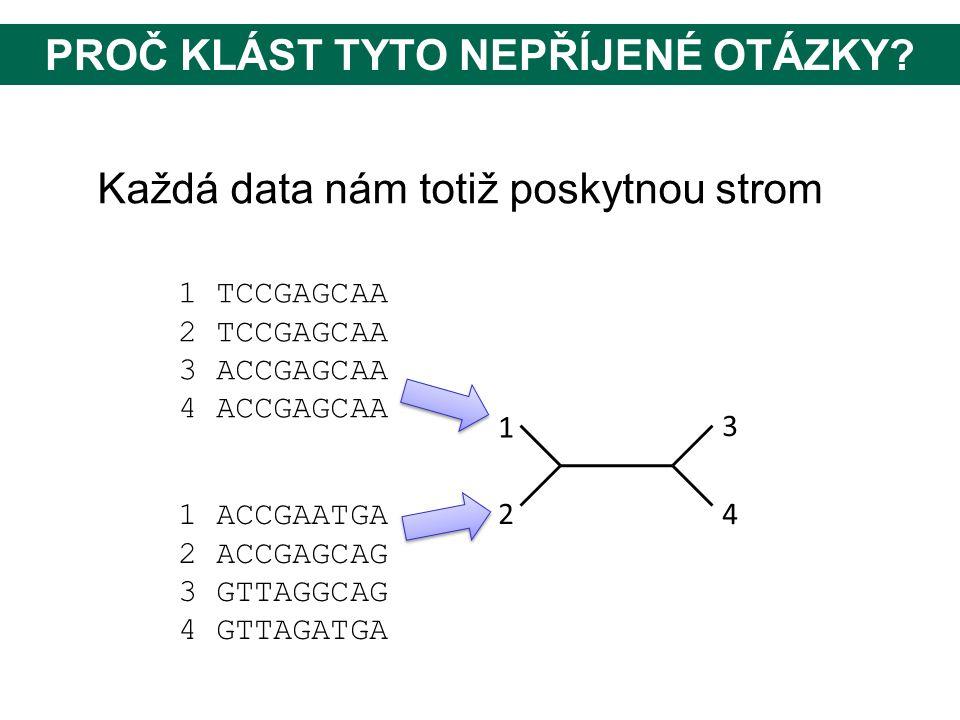 Každá data nám totiž poskytnou strom 1 ACCGAATGA 2 ACCGAGCAG 3 GTTAGGCAG 4 GTTAGATGA 1 2 3 4 1 TCCGAGCAA 2 TCCGAGCAA 3 ACCGAGCAA 4 ACCGAGCAA PROČ KLÁS