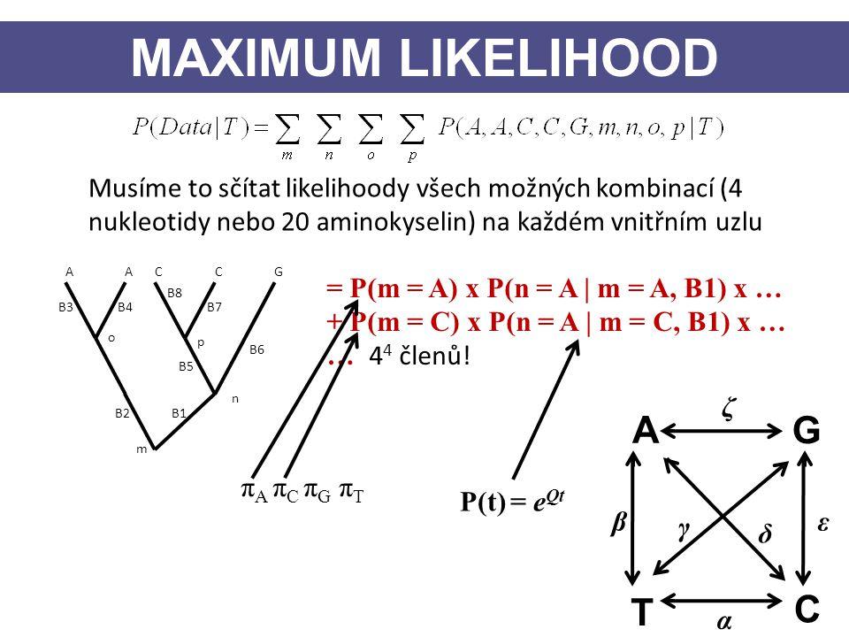 LIKELIHOOD RATIO TEST V rámci maximum likelihoodu je možné rozhodovat, jestli složitější model dává signifikantně lepší výsledek pomocí likelihood ratio testu (LRT).