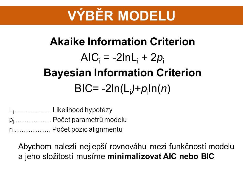 Akaike Information Criterion AIC i = -2lnL i + 2p i Bayesian Information Criterion BIC= -2ln(L i )+p i ln(n) L i ……………. Likelihood hypotézy p i …………….