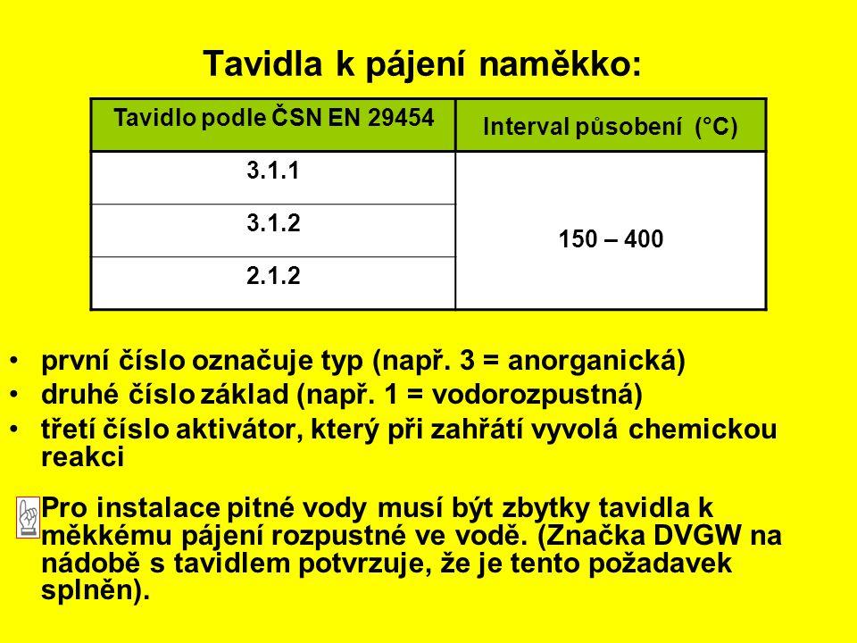 Tavidla k pájení naměkko: první číslo označuje typ (např.