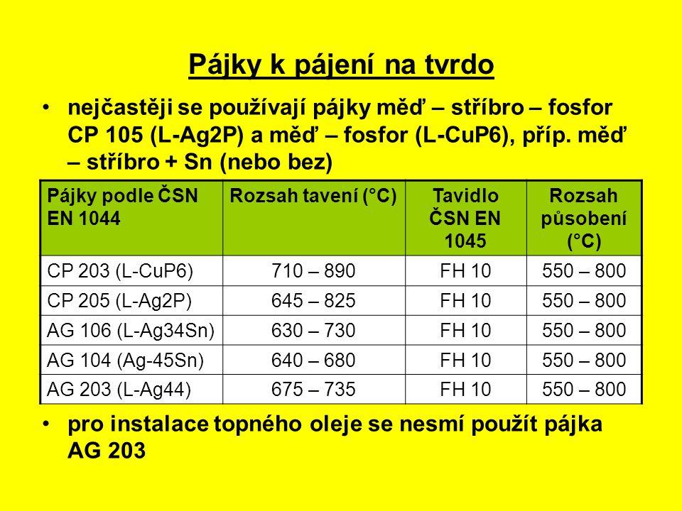 Pájky k pájení na tvrdo nejčastěji se používají pájky měď – stříbro – fosfor CP 105 (L-Ag2P) a měď – fosfor (L-CuP6), příp.