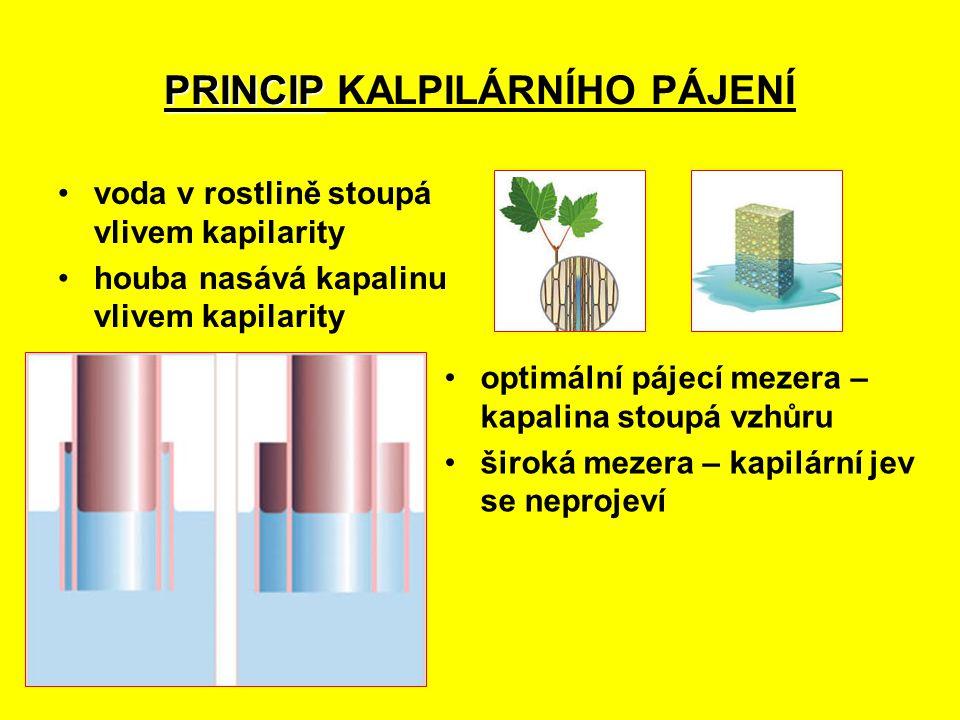 PRINCIP PRINCIP KALPILÁRNÍHO PÁJENÍ voda v rostlině stoupá vlivem kapilarity houba nasává kapalinu vlivem kapilarity optimální pájecí mezera – kapalina stoupá vzhůru široká mezera – kapilární jev se neprojeví
